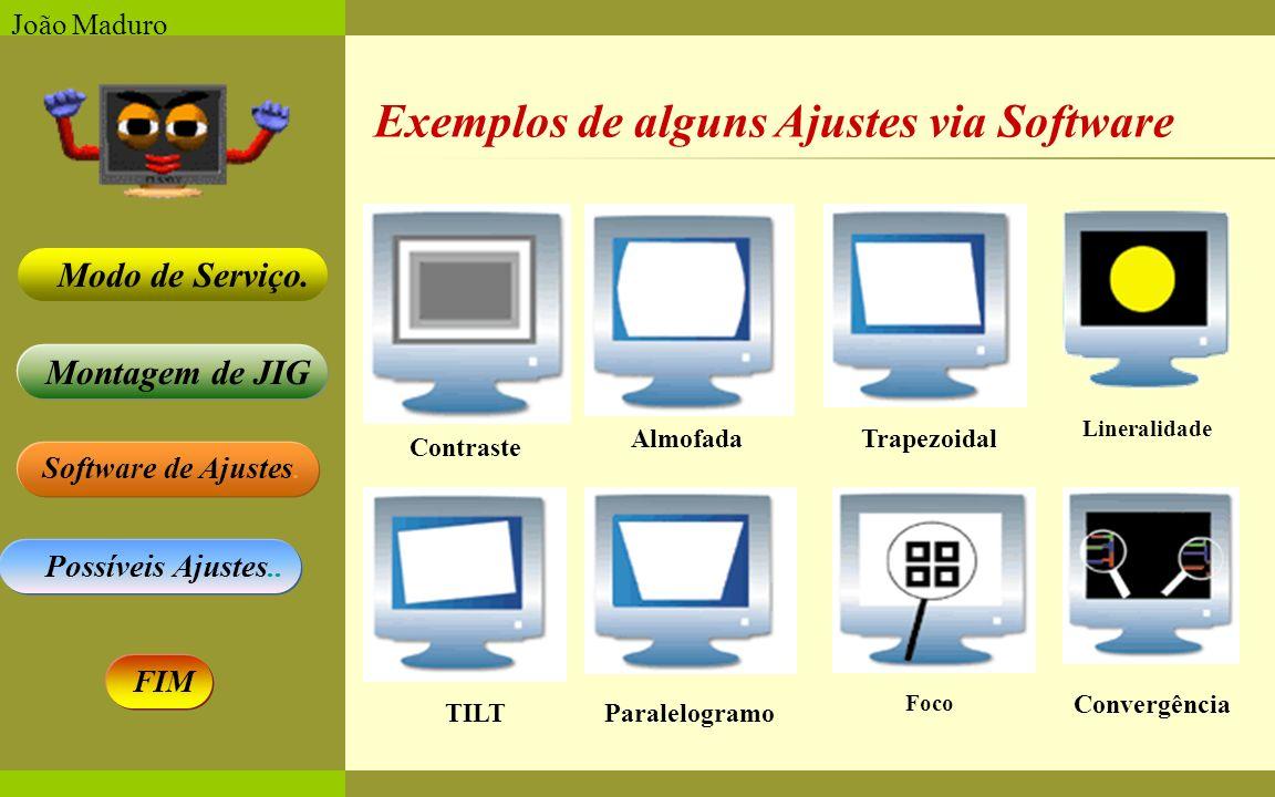 Exemplos de alguns Ajustes via Software