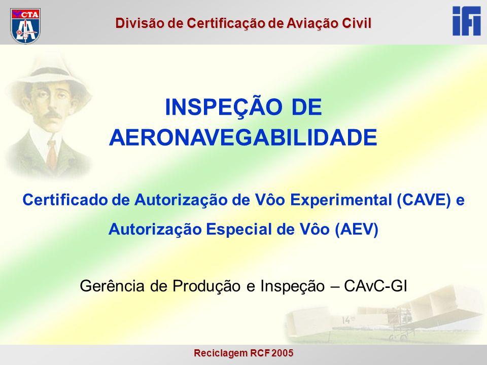 INSPEÇÃO DE AERONAVEGABILIDADE