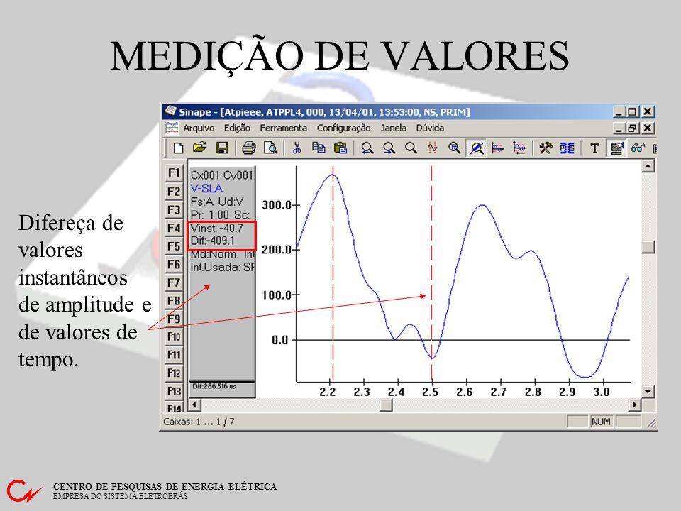 MEDIÇÃO DE VALORES Difereça de valores instantâneos de amplitude e de valores de tempo.