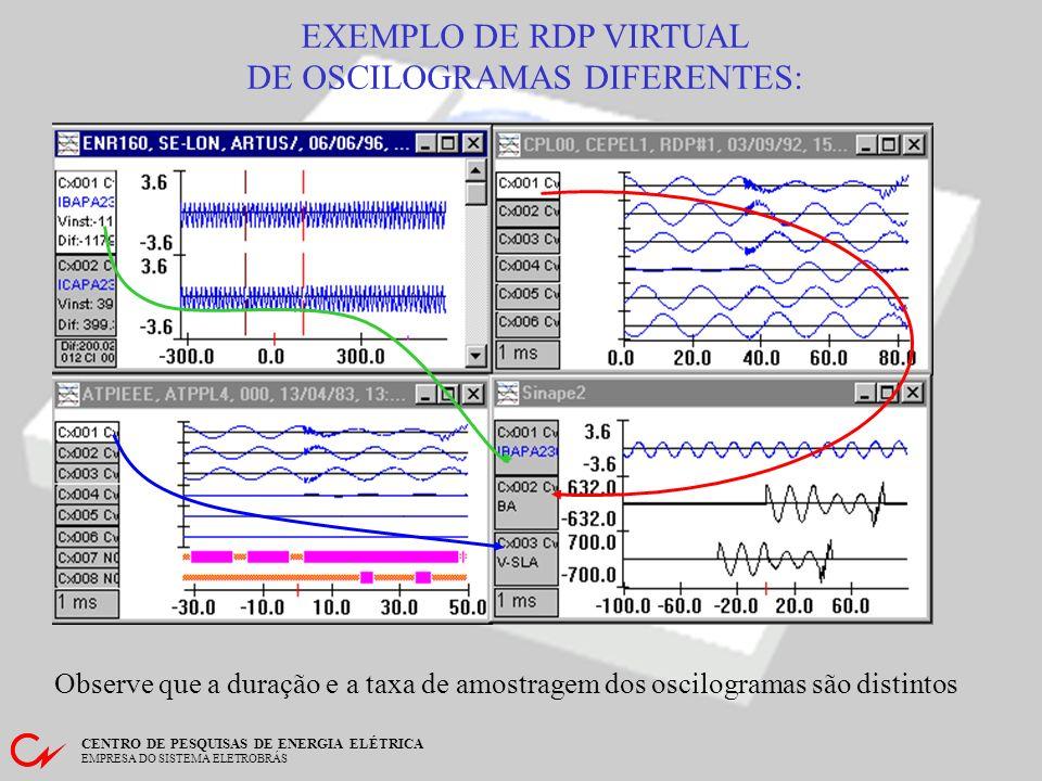 EXEMPLO DE RDP VIRTUAL DE OSCILOGRAMAS DIFERENTES:
