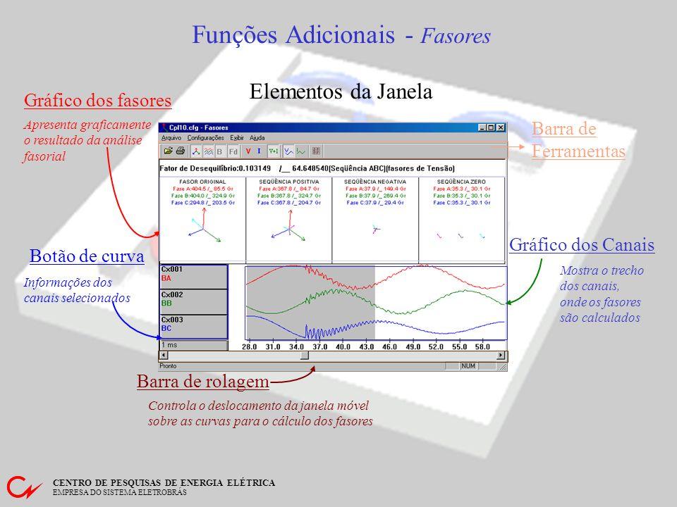 Funções Adicionais - Fasores