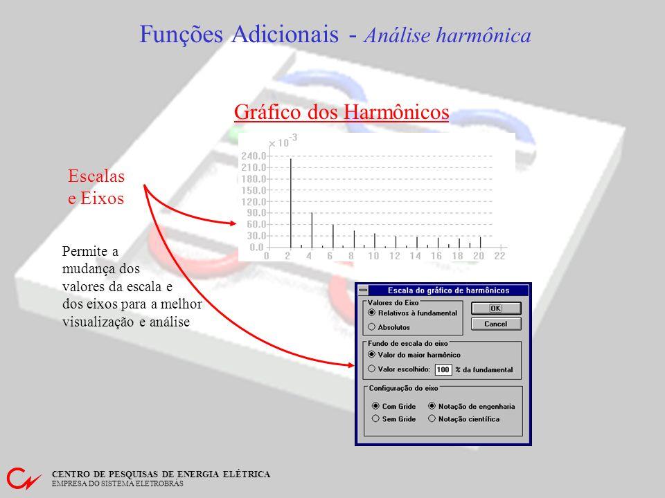 Funções Adicionais - Análise harmônica