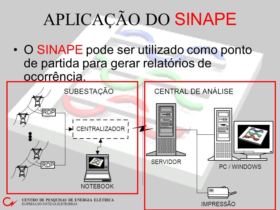 APLICAÇÃO DO SINAPE O SINAPE pode ser utilizado como ponto de partida para gerar relatórios de ocorrência.