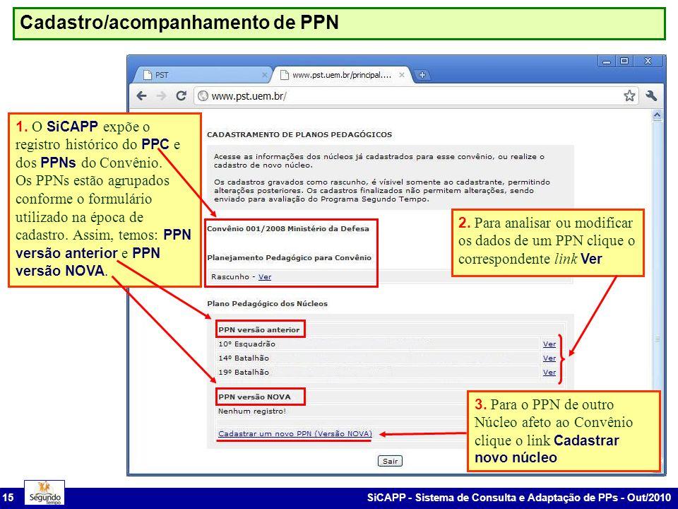 Cadastro/acompanhamento de PPN