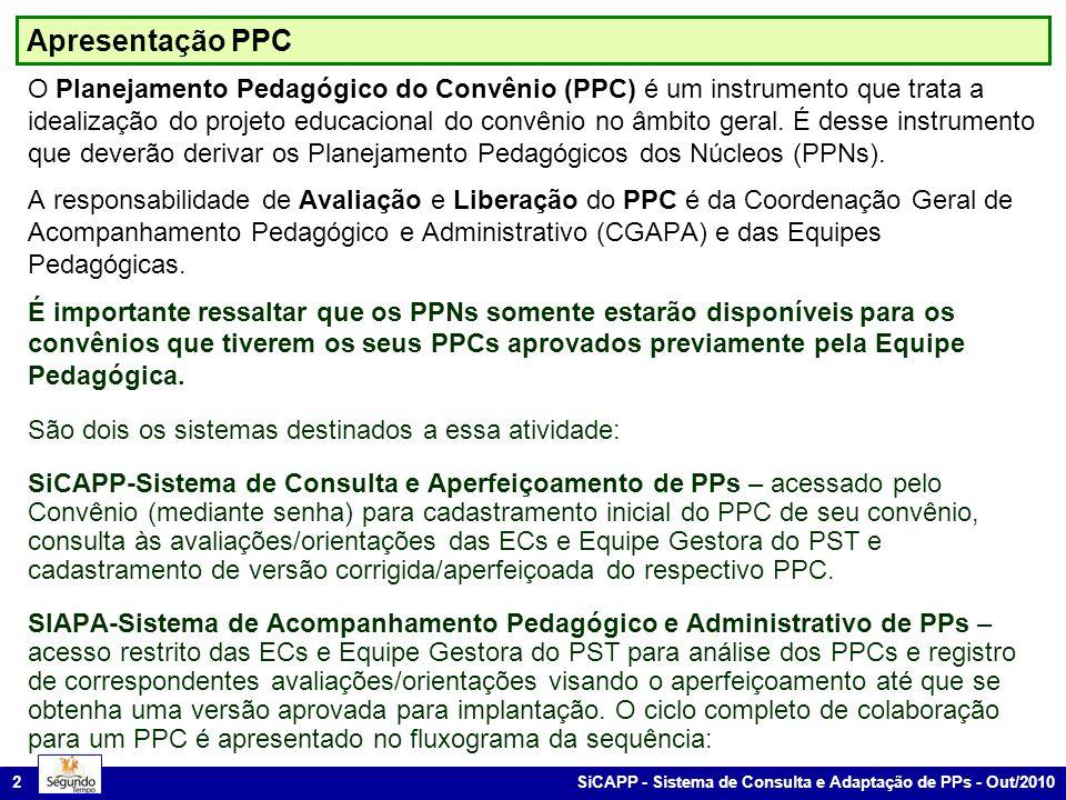 Apresentação PPC