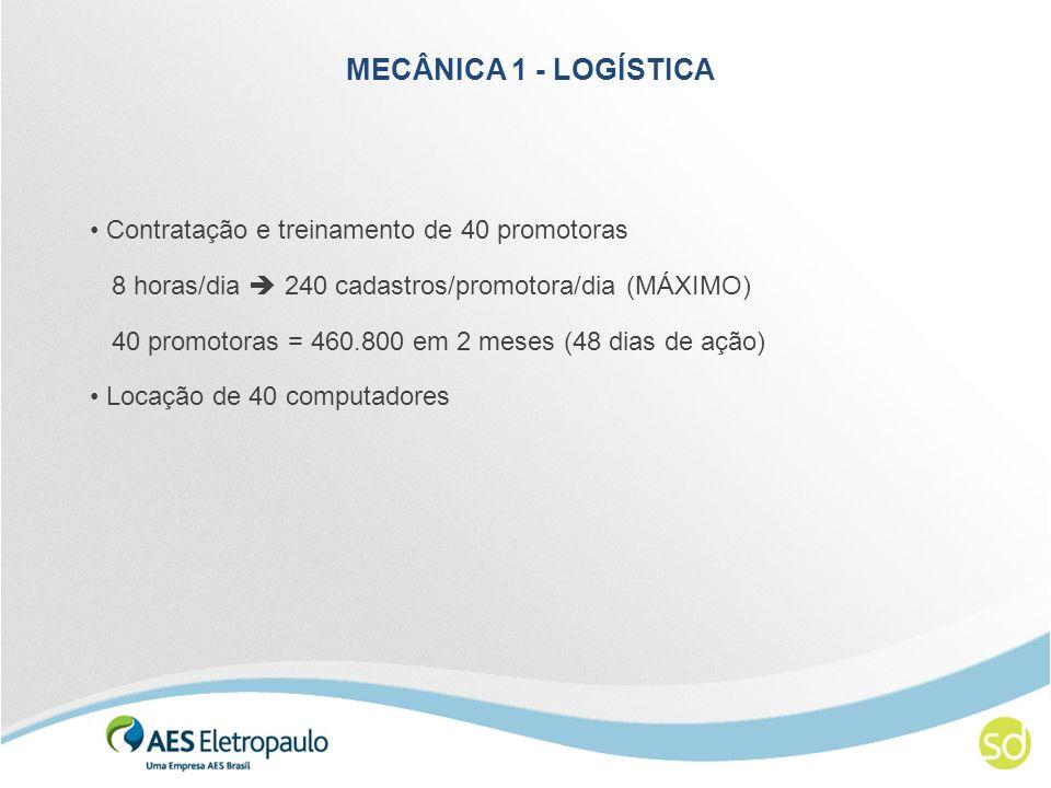 MECÂNICA 1 - LOGÍSTICA Contratação e treinamento de 40 promotoras