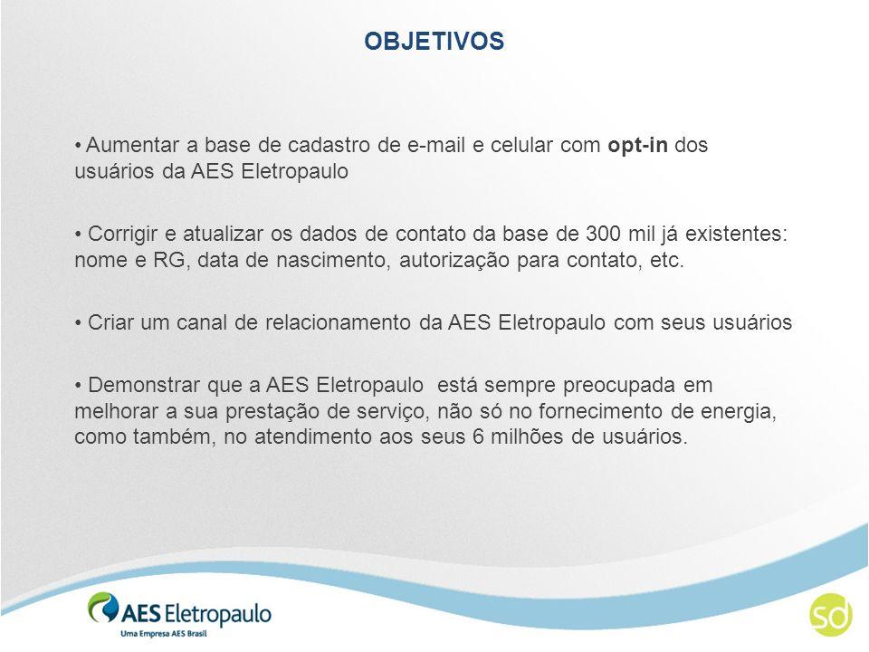 OBJETIVOS Aumentar a base de cadastro de e-mail e celular com opt-in dos usuários da AES Eletropaulo.