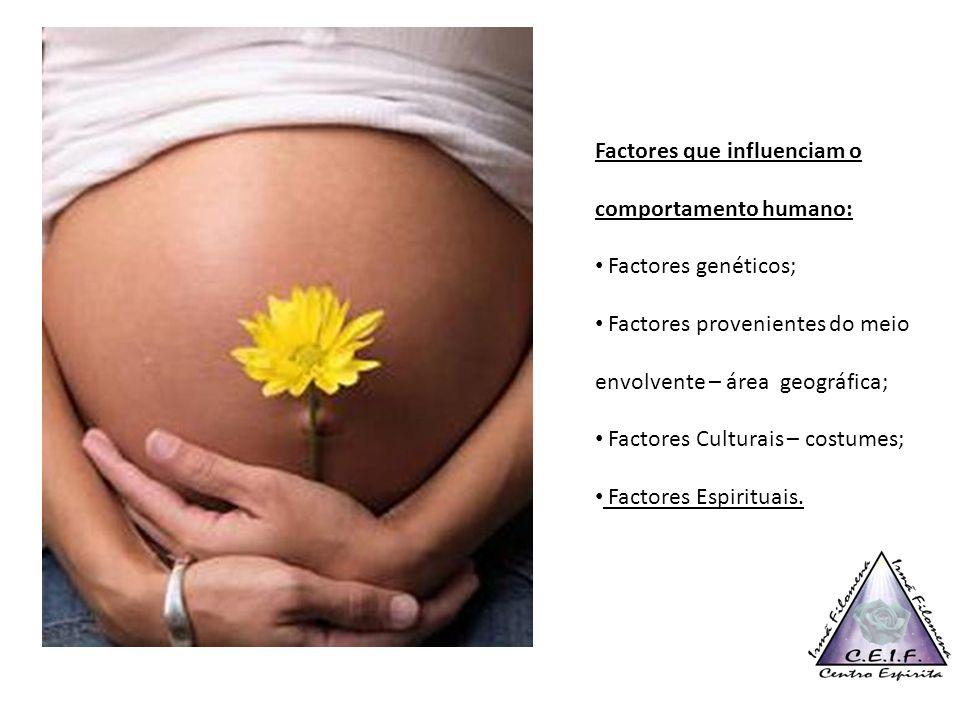 Factores que influenciam o comportamento humano: