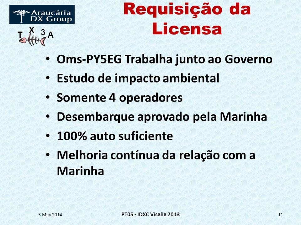 Requisição da Licensa Oms-PY5EG Trabalha junto ao Governo