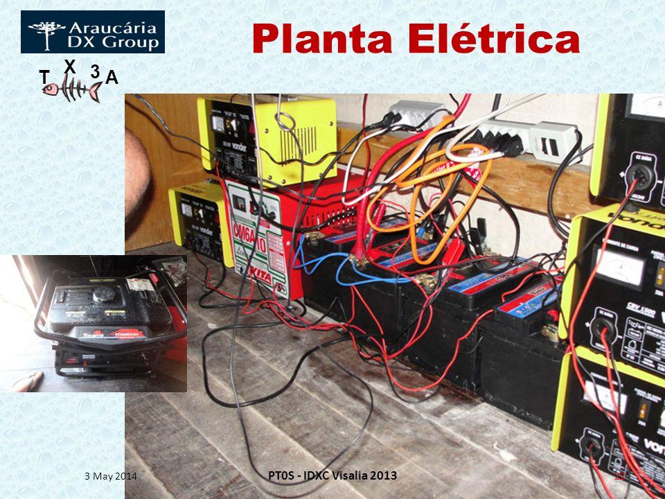Planta Elétrica 30 March 2017 PT0S - IDXC Visalia 2013