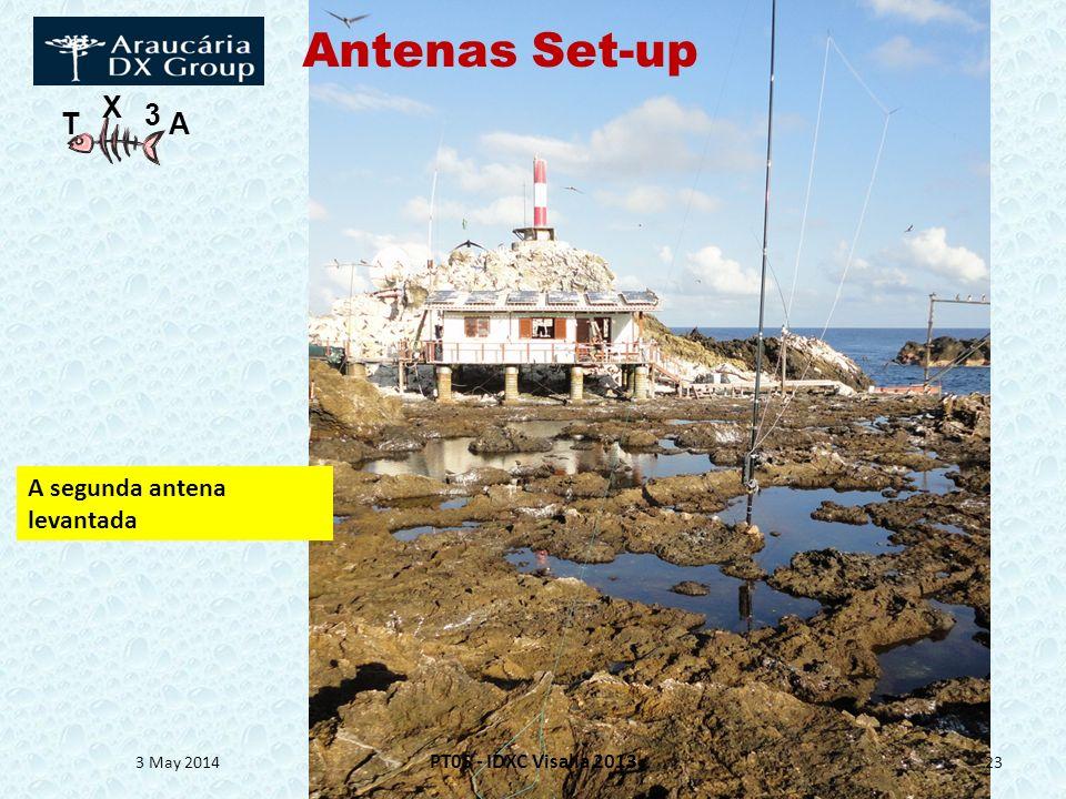 Antenas Set-up A segunda antena levantada PT0S - IDXC Visalia 2013
