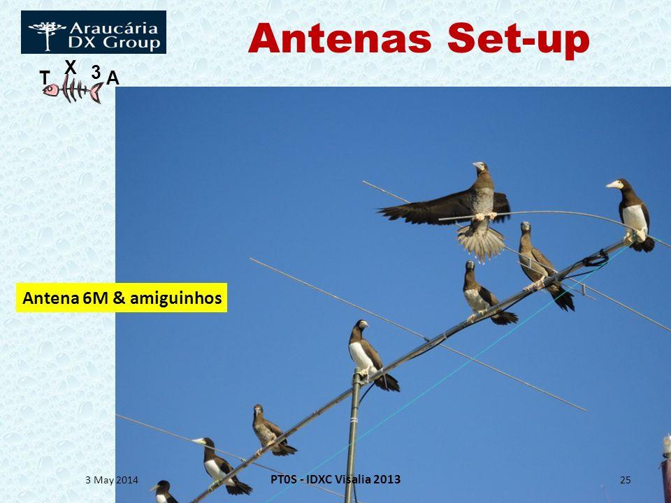 Antenas Set-up Antena 6M & amiguinhos PT0S - IDXC Visalia 2013