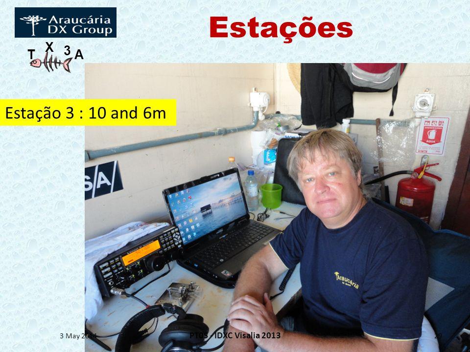 Estações Estação 3 : 10 and 6m 30 March 2017 PT0S - IDXC Visalia 2013