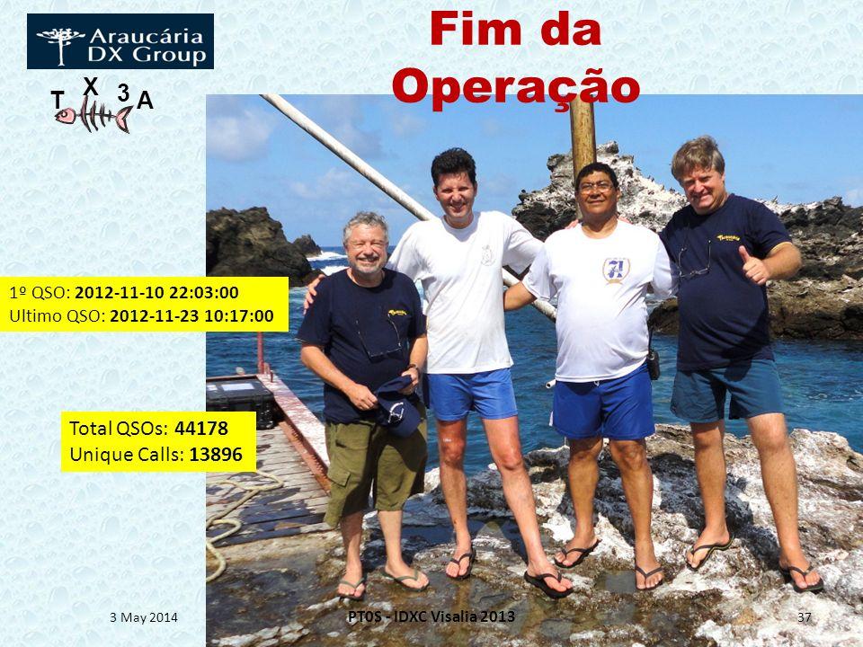Fim da Operação Total QSOs: 44178 Unique Calls: 13896