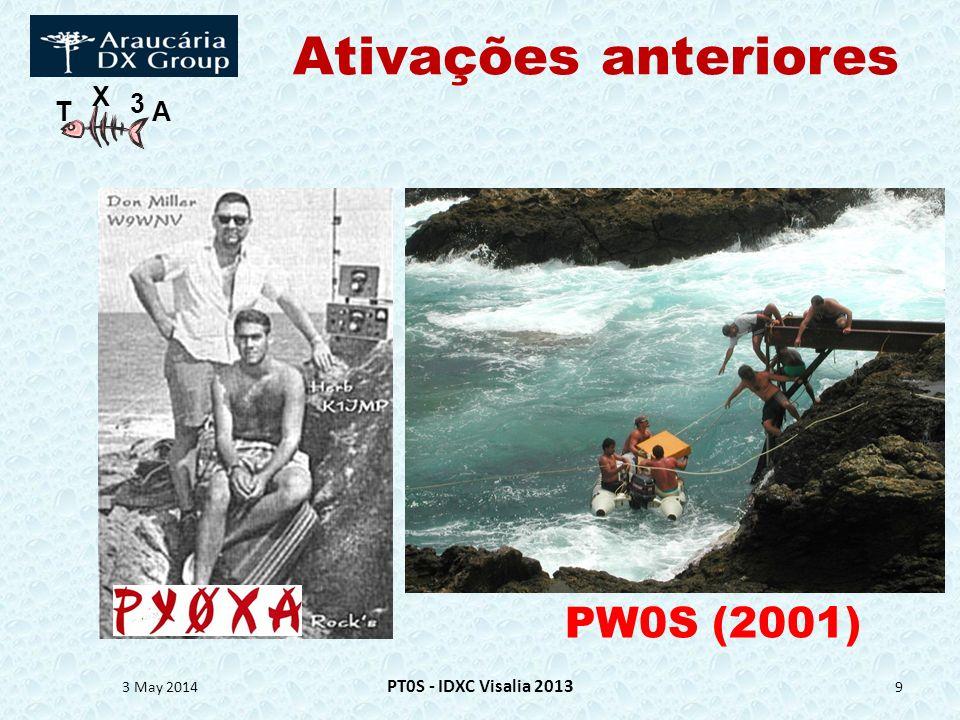 Ativações anteriores PW0S (2001) PT0S - IDXC Visalia 2013