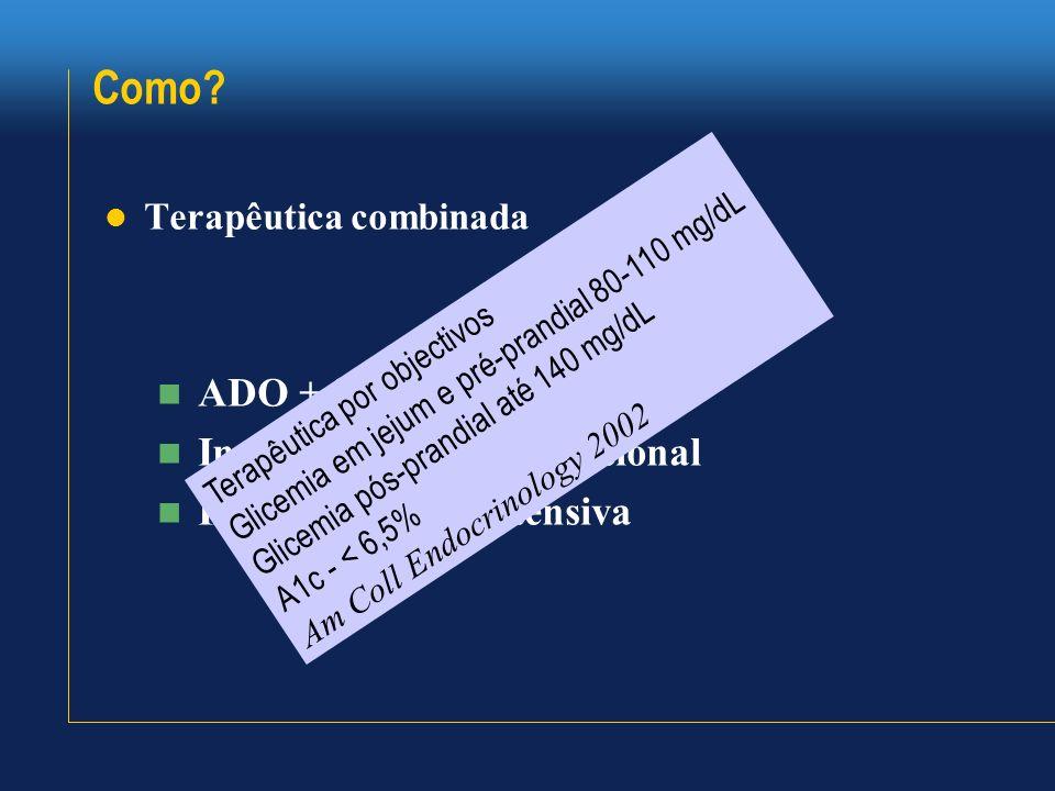Como ADO + insulina Insulinoterapia convencional