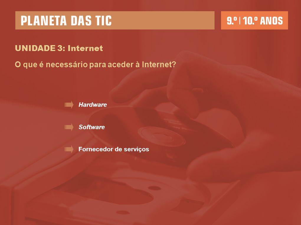 O que é necessário para aceder à Internet