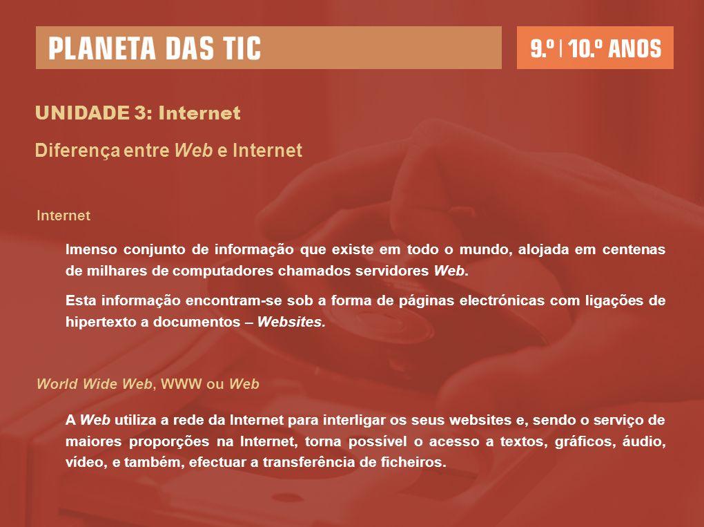 Diferença entre Web e Internet
