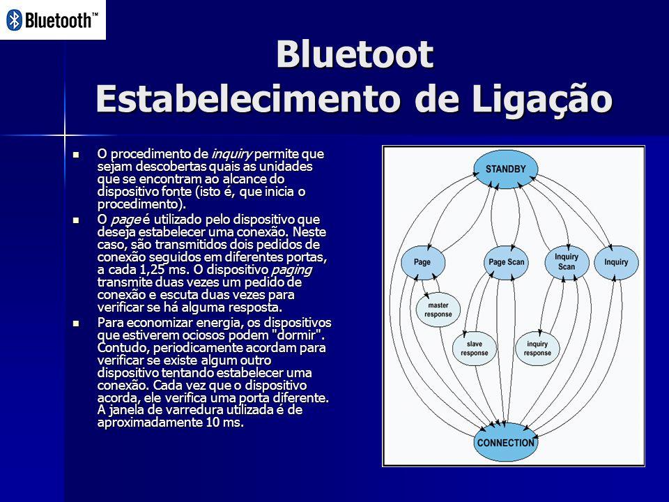 Bluetoot Estabelecimento de Ligação