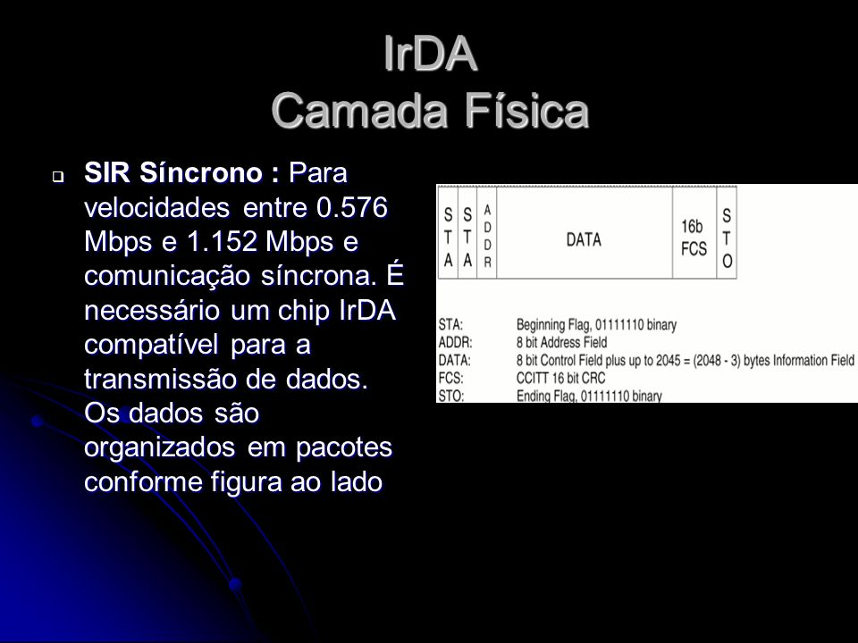 IrDA Camada Física