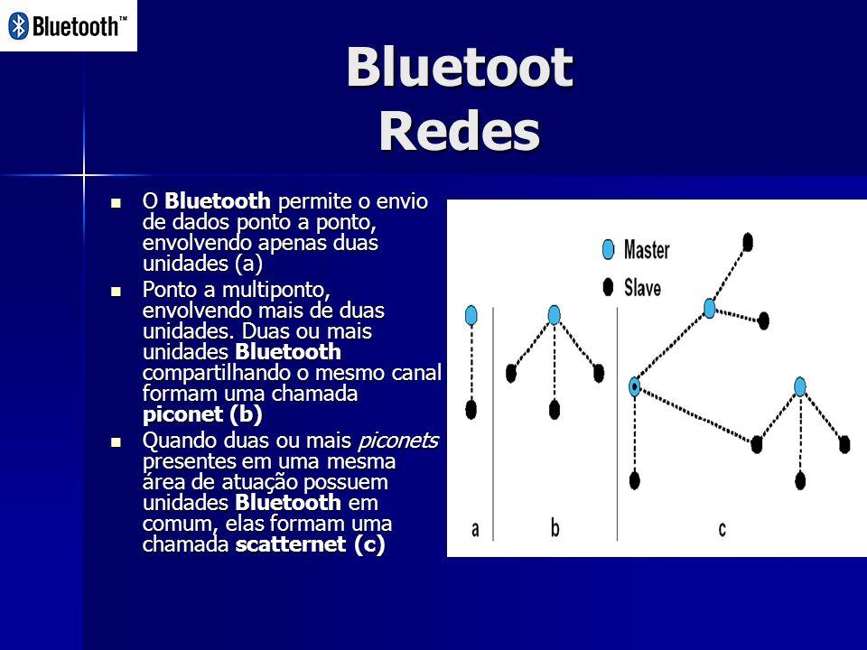 Bluetoot Redes O Bluetooth permite o envio de dados ponto a ponto, envolvendo apenas duas unidades (a)