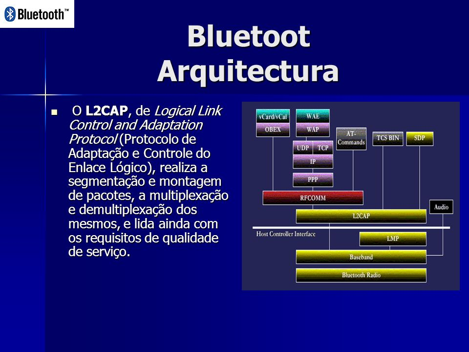 Bluetoot Arquitectura