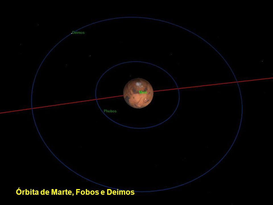 Órbita de Marte, Fobos e Deimos