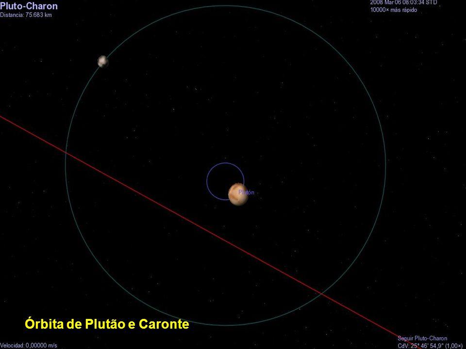 Órbita de Plutão e Caronte