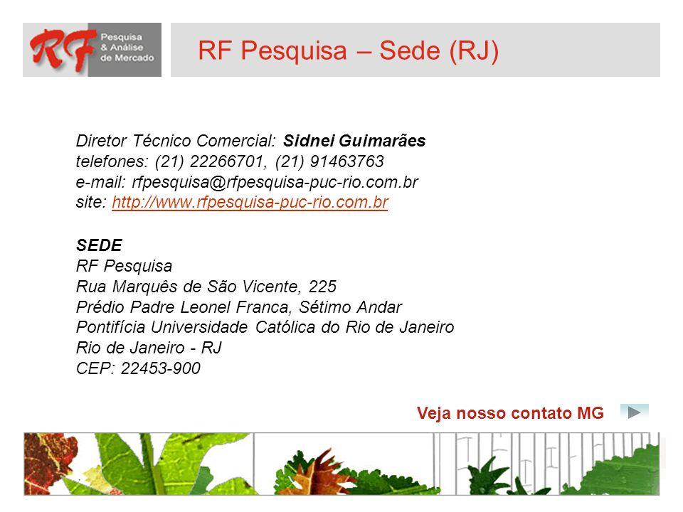 RF Pesquisa – Sede (RJ) Diretor Técnico Comercial: Sidnei Guimarães