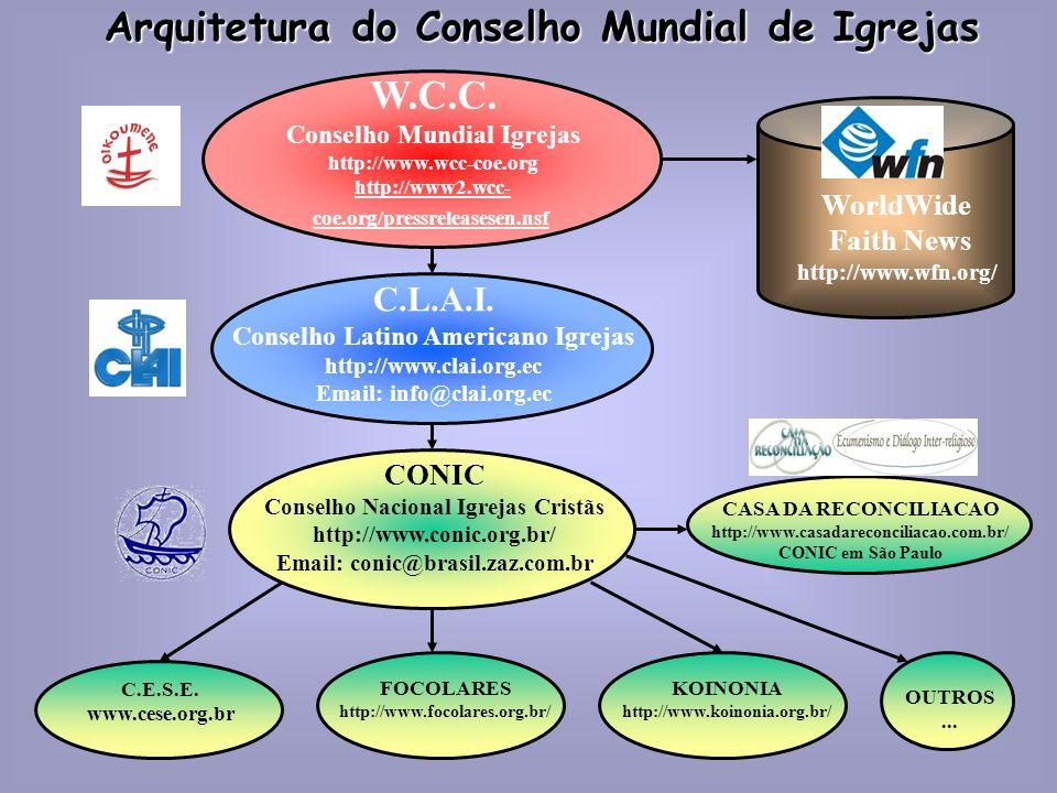 Arquitetura do Conselho Mundial de Igrejas