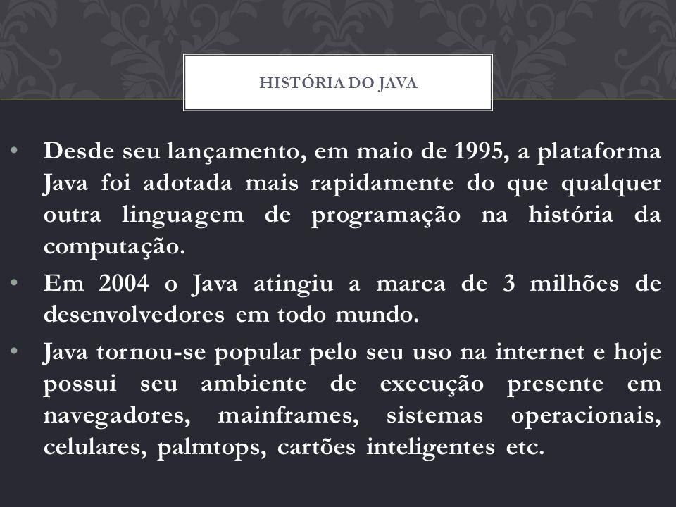 História do java