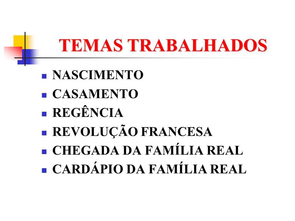 TEMAS TRABALHADOS NASCIMENTO CASAMENTO REGÊNCIA REVOLUÇÃO FRANCESA