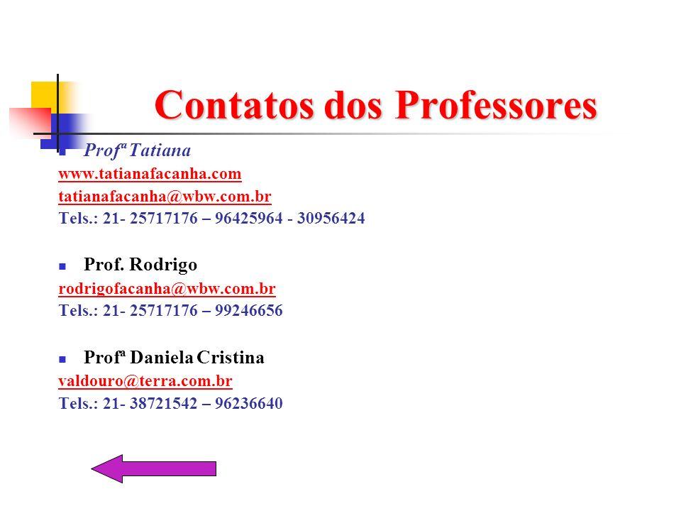 Contatos dos Professores