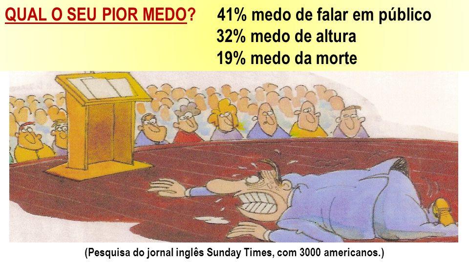 (Pesquisa do jornal inglês Sunday Times, com 3000 americanos.)