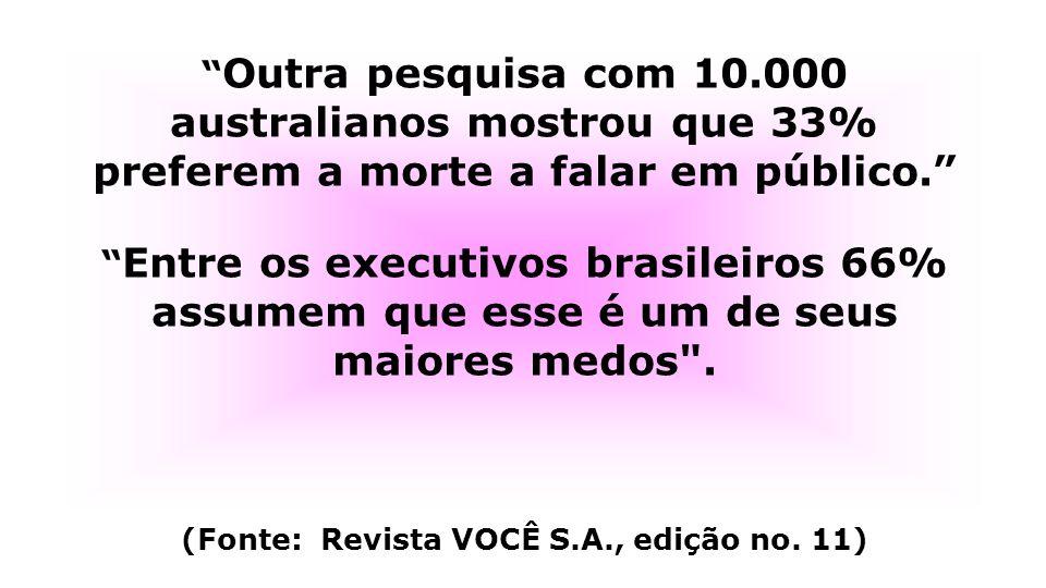 Outra pesquisa com 10.000 australianos mostrou que 33% preferem a morte a falar em público. Entre os executivos brasileiros 66% assumem que esse é um de seus maiores medos .