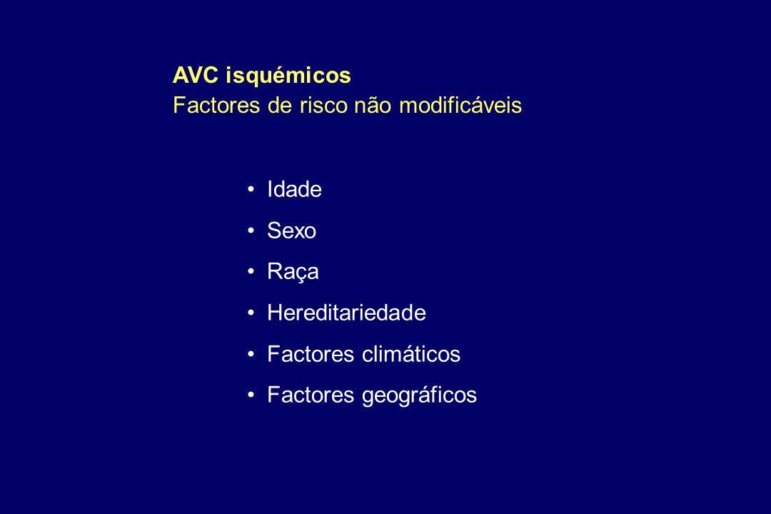AVC isquémicos Factores de risco não modificáveis. Idade. Sexo. Raça. Hereditariedade. Factores climáticos.