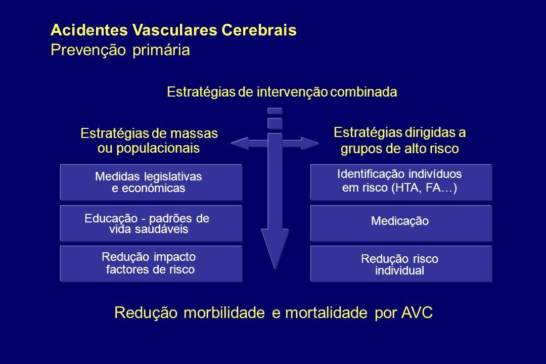 Acidentes Vasculares Cerebrais Prevenção primária