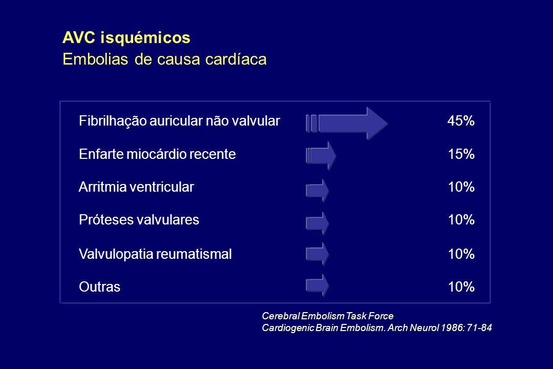 Embolias de causa cardíaca