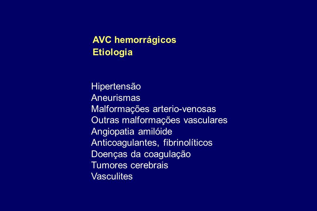 AVC hemorrágicos Etiologia. Hipertensão. Aneurismas. Malformações arterio-venosas. Outras malformações vasculares.
