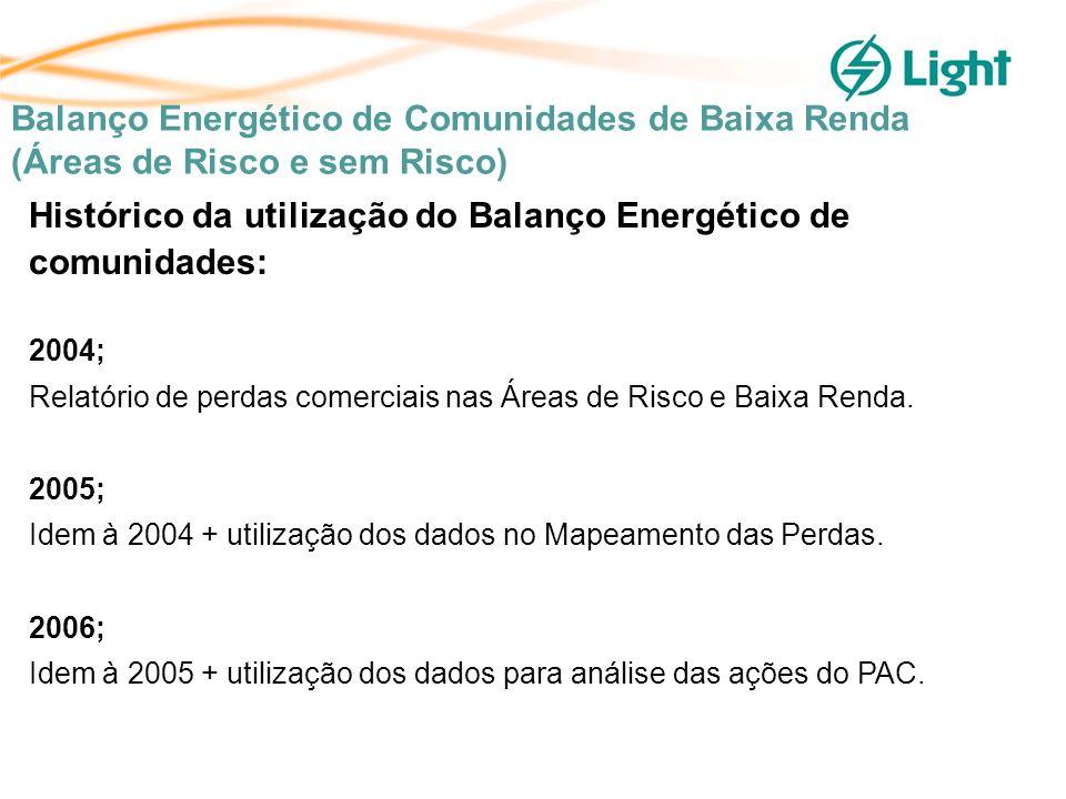 Histórico da utilização do Balanço Energético de comunidades: