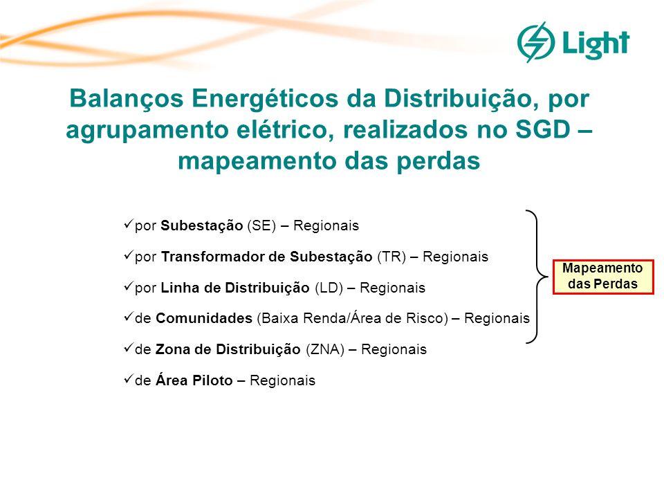 Balanços Energéticos da Distribuição, por agrupamento elétrico, realizados no SGD – mapeamento das perdas