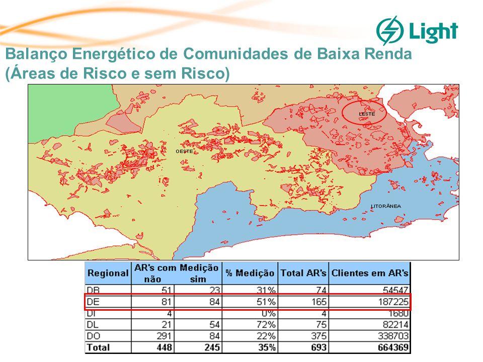 Balanço Energético de Comunidades de Baixa Renda (Áreas de Risco e sem Risco)