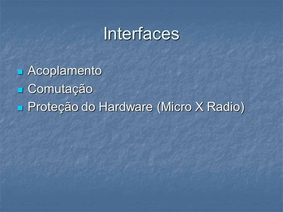 Interfaces Acoplamento Comutação Proteção do Hardware (Micro X Radio)