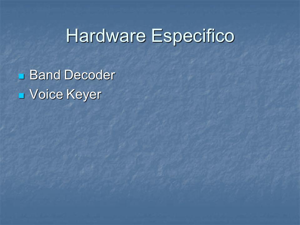 Hardware Especifico Band Decoder Voice Keyer