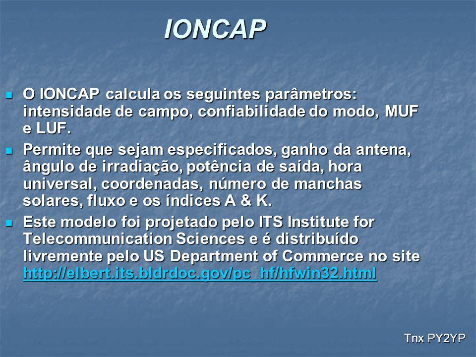 IONCAP O IONCAP calcula os seguintes parâmetros: intensidade de campo, confiabilidade do modo, MUF e LUF.