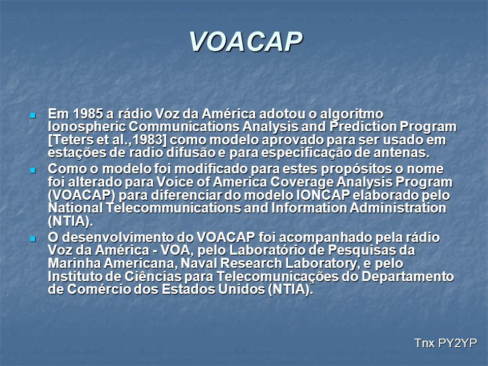VOACAP