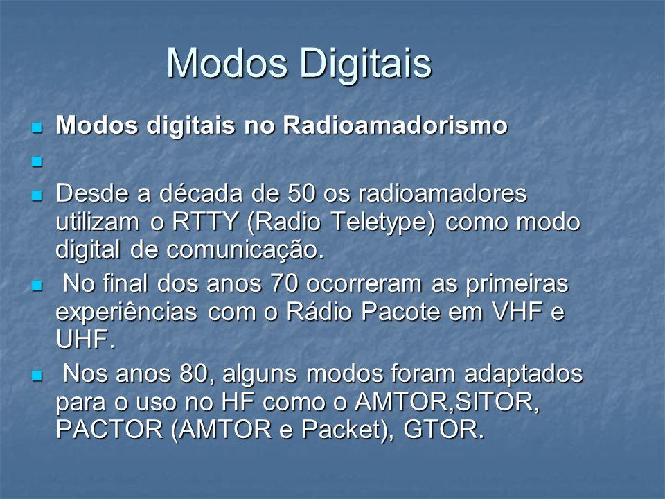 Modos Digitais Modos digitais no Radioamadorismo