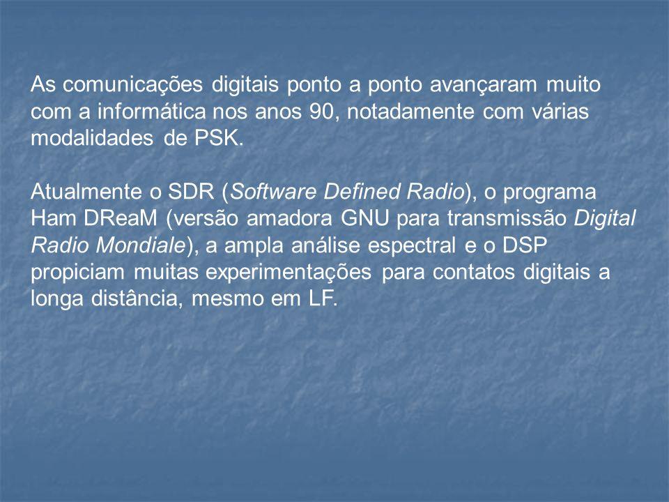 As comunicações digitais ponto a ponto avançaram muito com a informática nos anos 90, notadamente com várias modalidades de PSK.