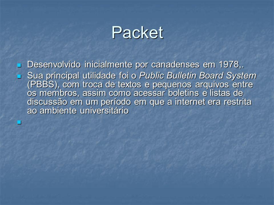 Packet Desenvolvido inicialmente por canadenses em 1978,.