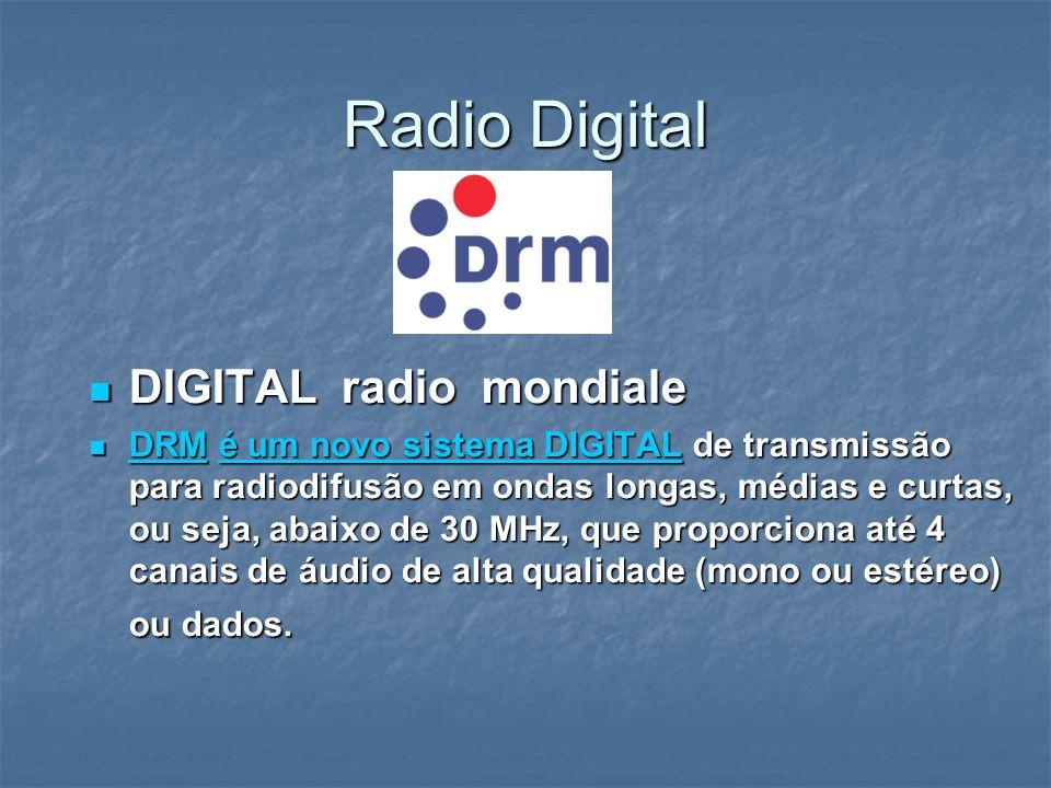 Radio Digital DIGITAL radio mondiale